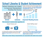 LIBRARIANS AND SCORES